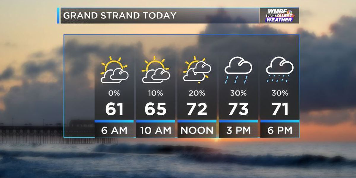 FIRST ALERT FORECAST: Showers and storms expected over the next 48 hours