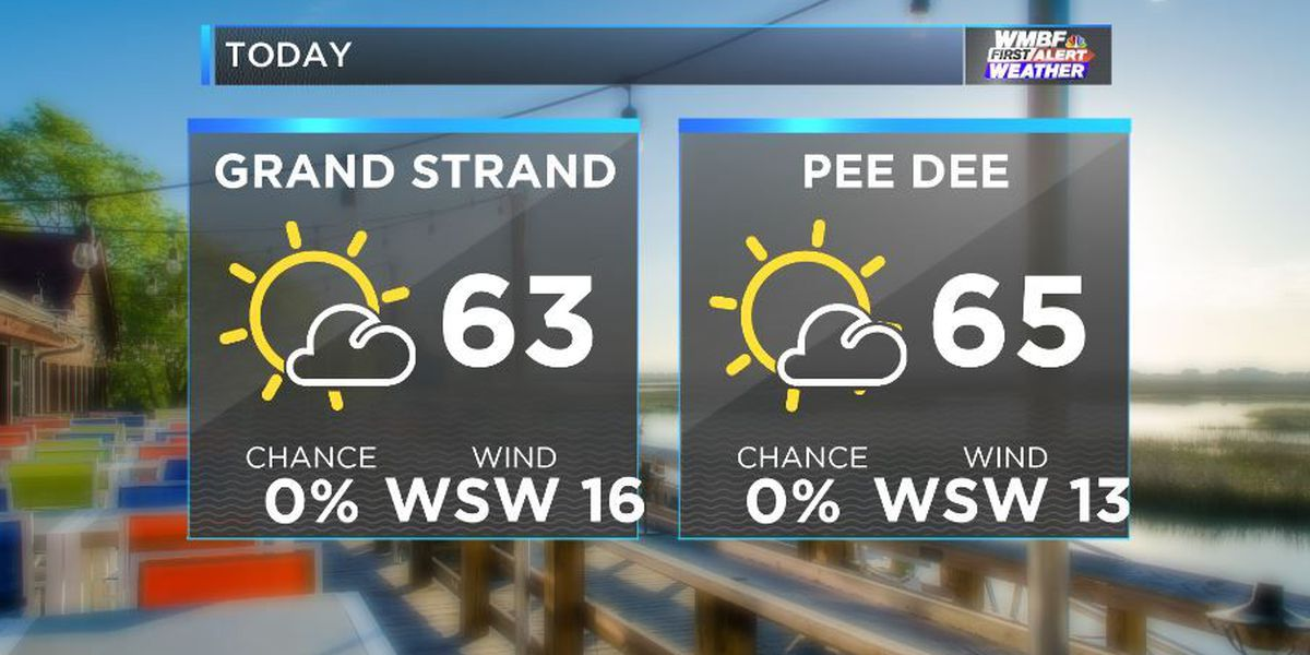 FIRST ALERT: Cold tonight with no rain chances through Friday