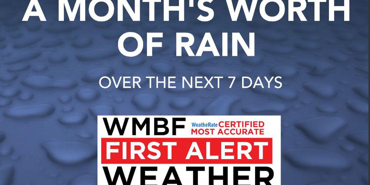 FIRST ALERT: Rain chances through the weekend