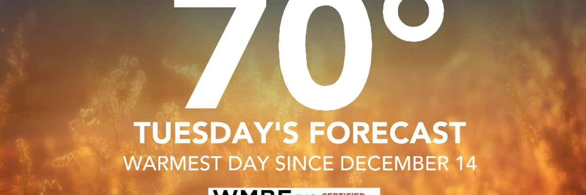 FIRST ALERT: Temperatures soar to 70 Tuesday, more rain on the way