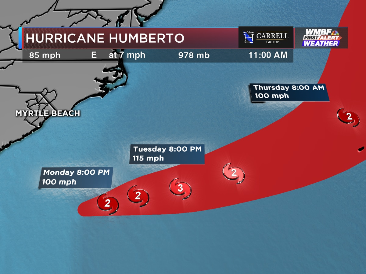 FIRST ALERT: Humberto continues to strengthen, watching another disturbance in the Atlantic
