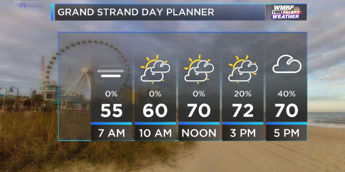 FIRST ALERT: Morning fog, afternoon warmth, evening showers