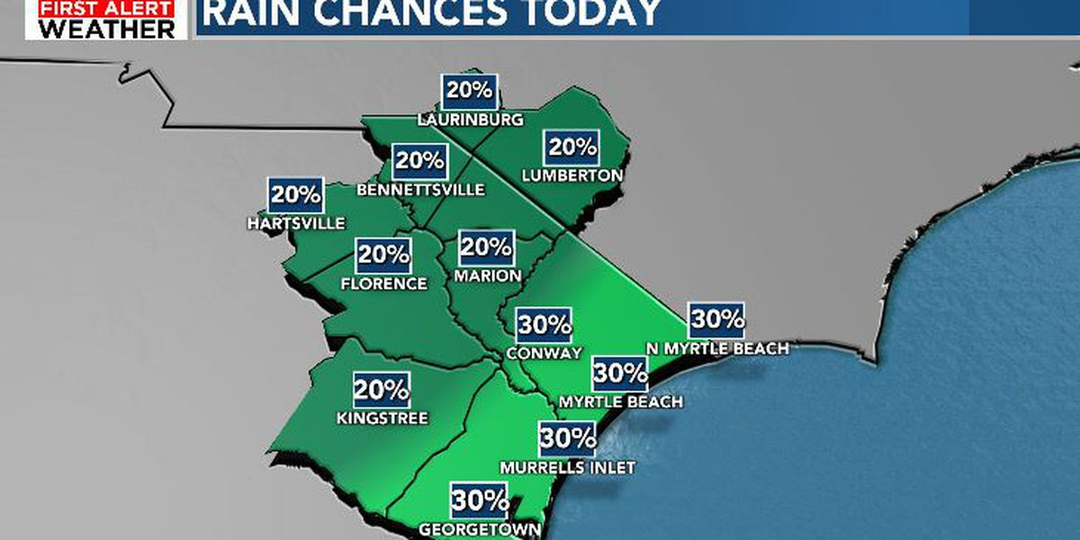 FIRST ALERT: Spotty showers today, a wet start to next week