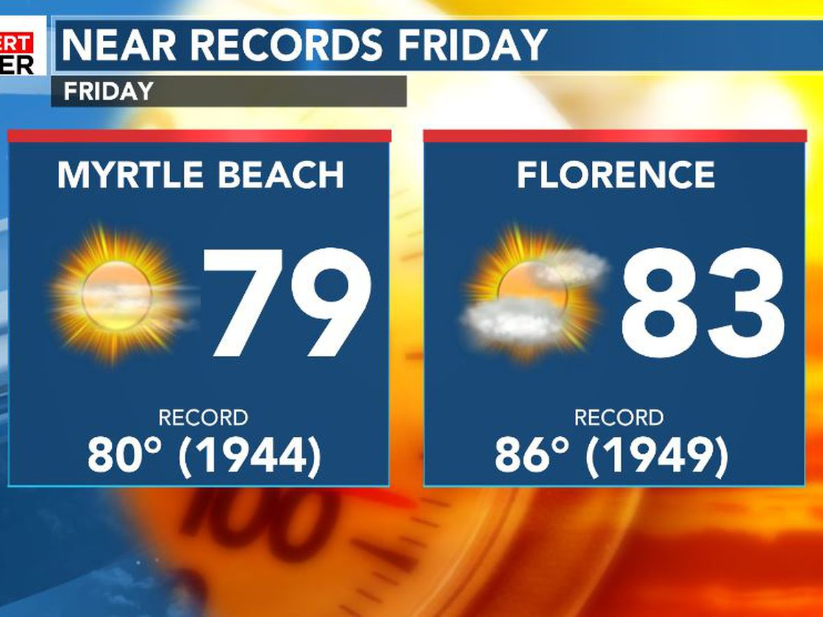 FIRST ALERT: Record warmth on the way