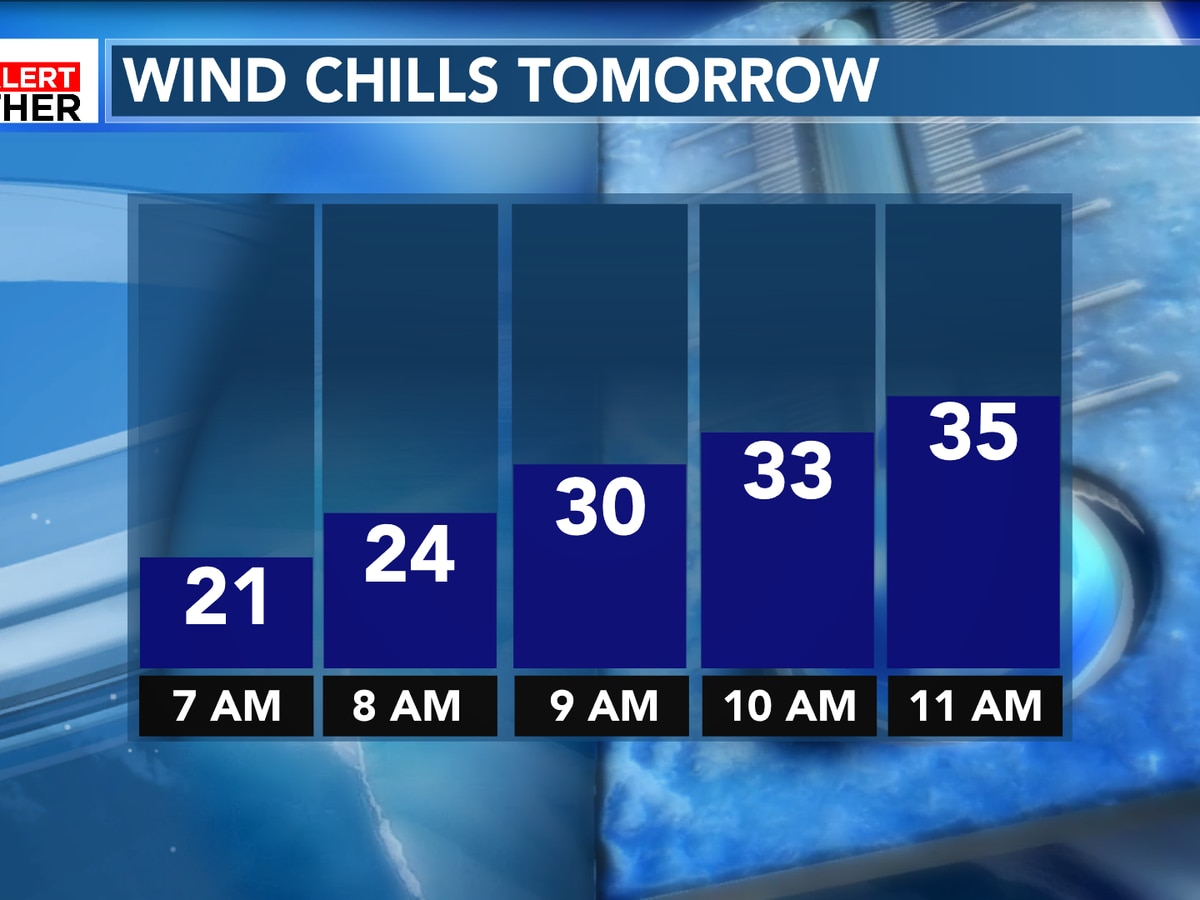 FIRST ALERT: Coldest night of the season ahead, sunshine continues for the weekend