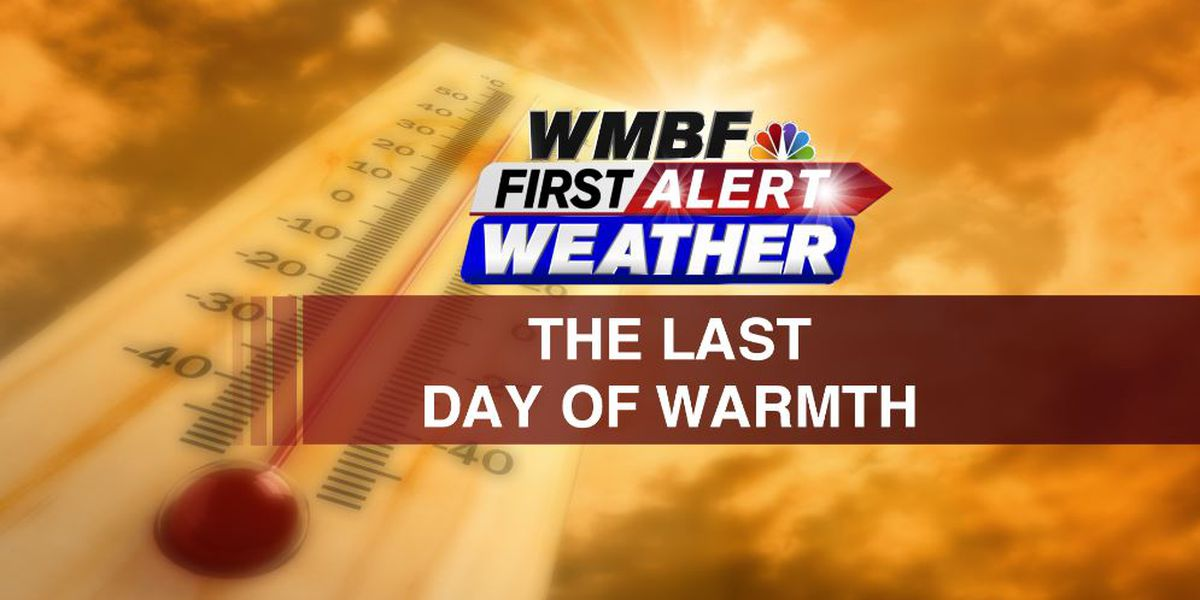 FIRST ALERT: The last day of warmth