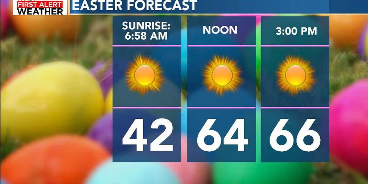 FIRST ALERT: Chilly and sunny start to the weekend