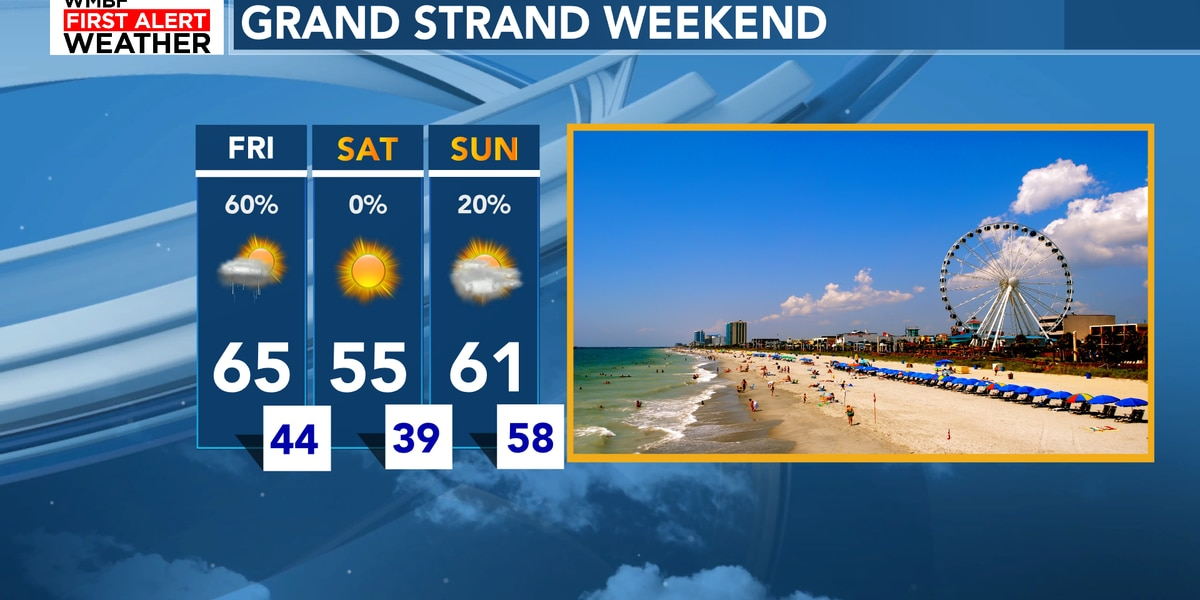 Weekend Events: Cold front brings rain chances and cooler temperatures