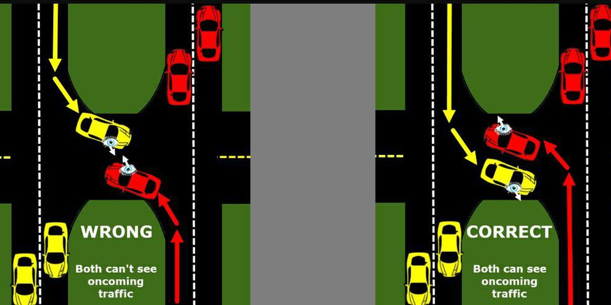Do you know the proper way to turn left at a median crossover?