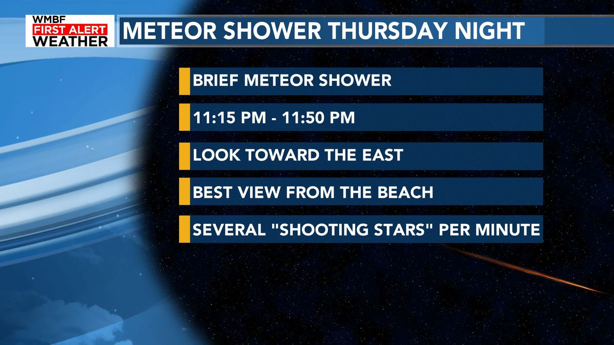 FIRST ALERT: Impressive meteor shower possible Thursday night