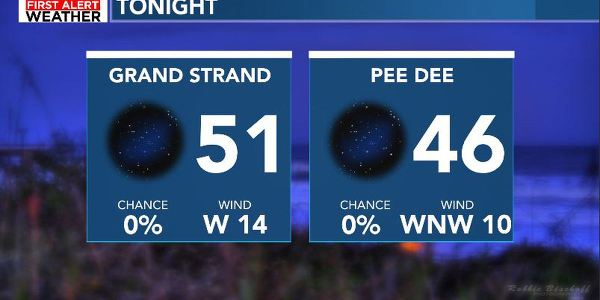 FIRST ALERT: Pleasant Saturday before Sunday showers