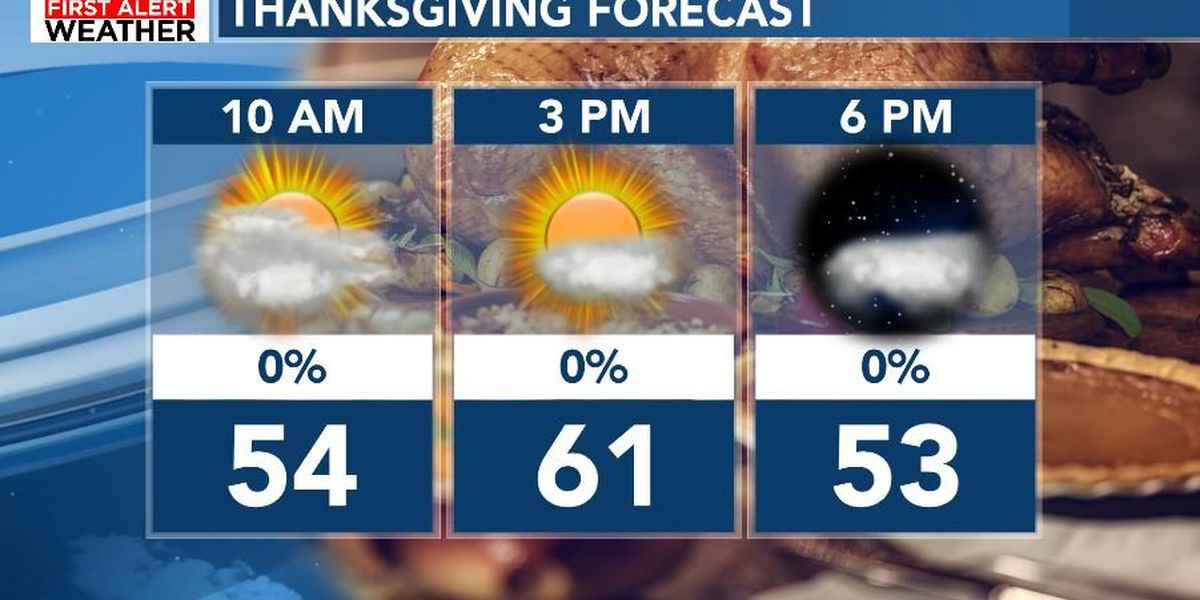 FIRST ALERT: Mild weather ahead of Thanksgiving