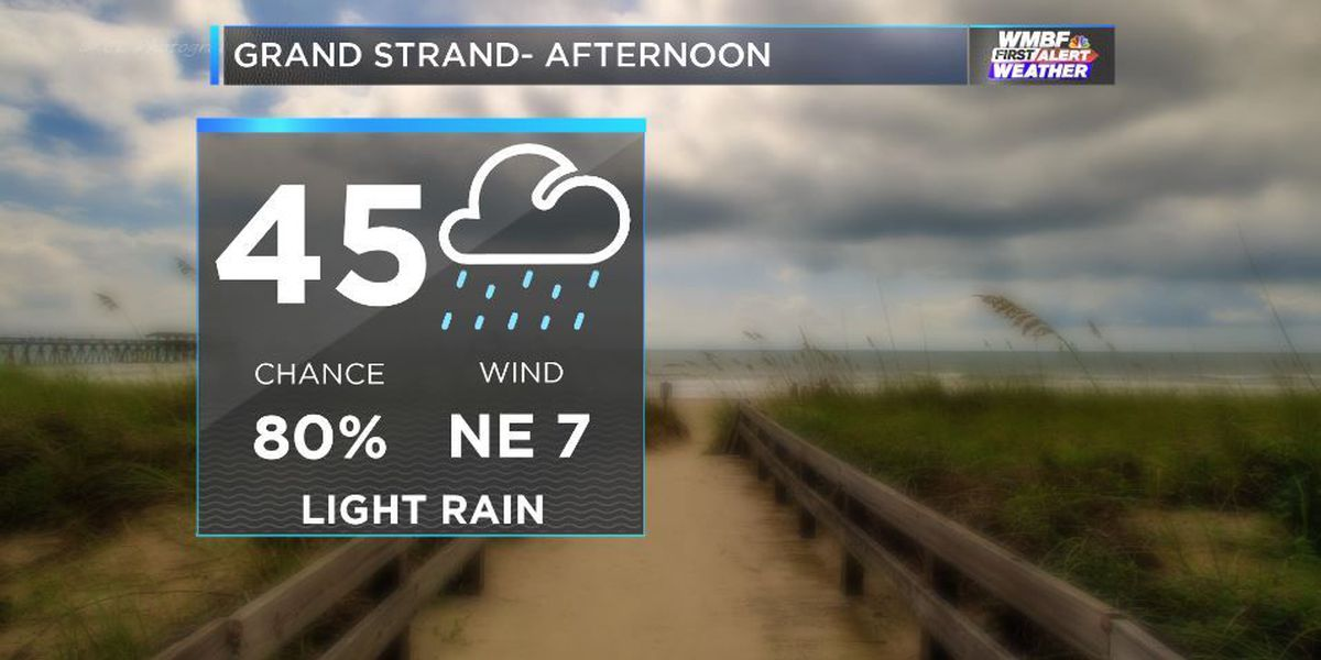 WMBF FIRST ALERT FORECAST: A cool, damp day ahead