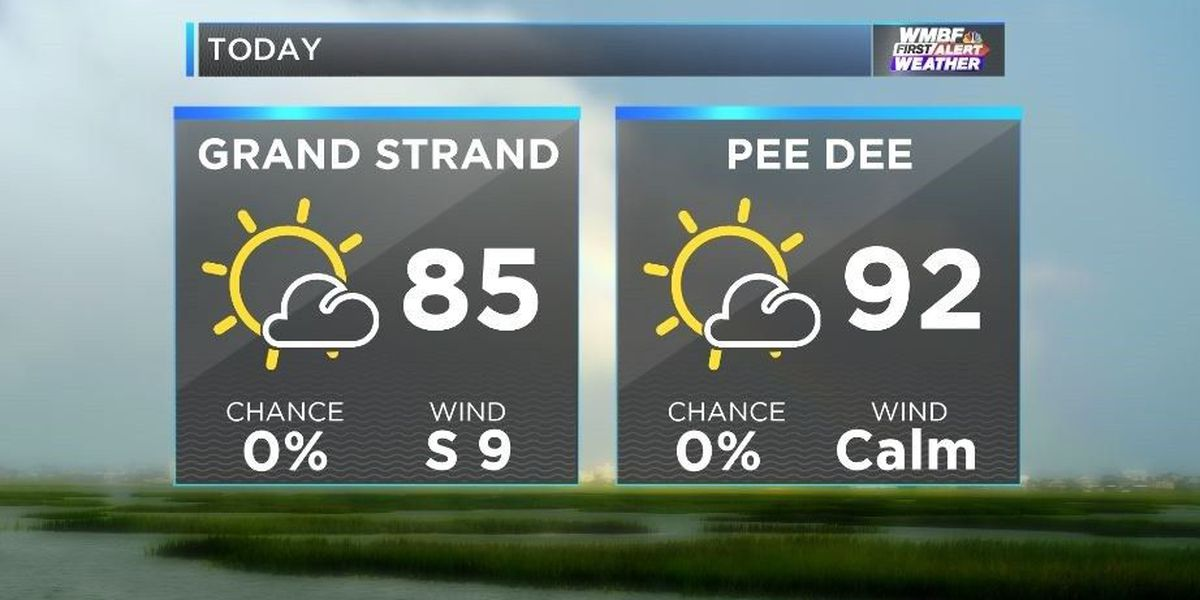FIRST ALERT: Mostly sunny skies with slight risk of stray shower tonight