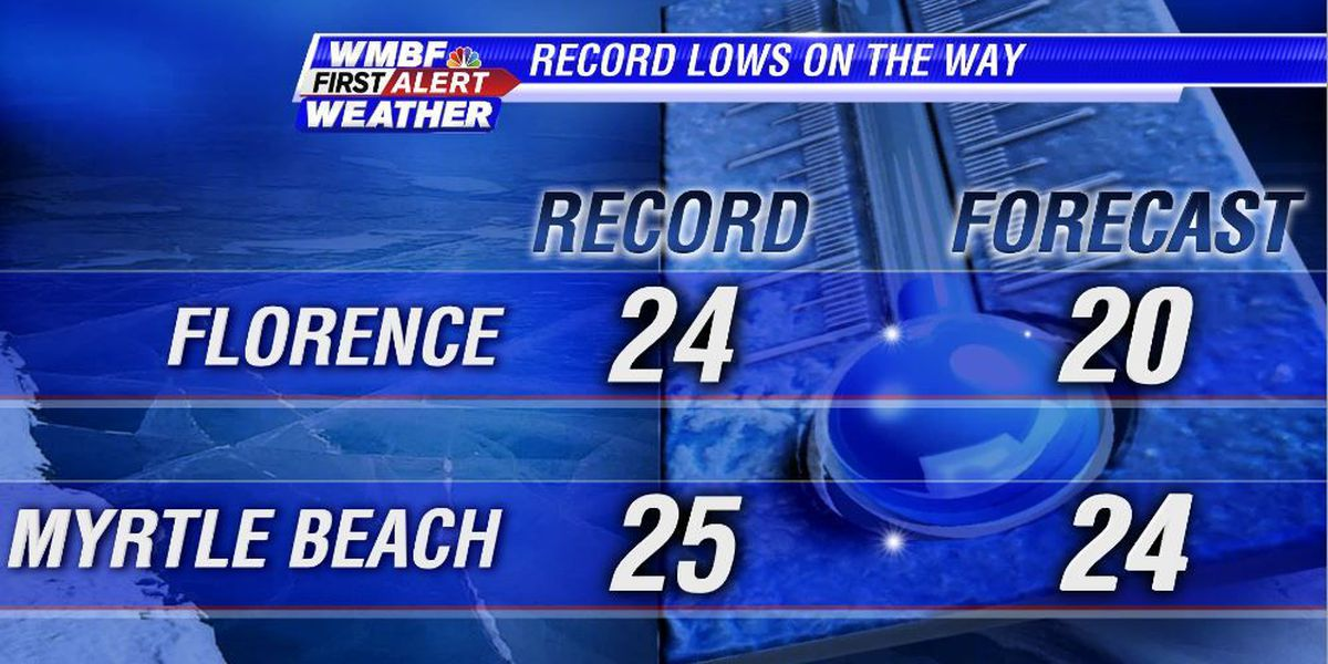 Record cold arrives Wednesday morning