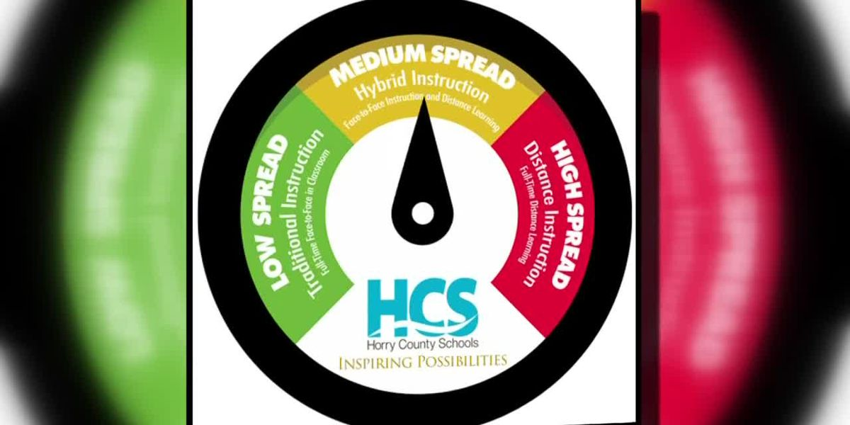 DHEC change to disease activity report takes HCS leaders by surprise