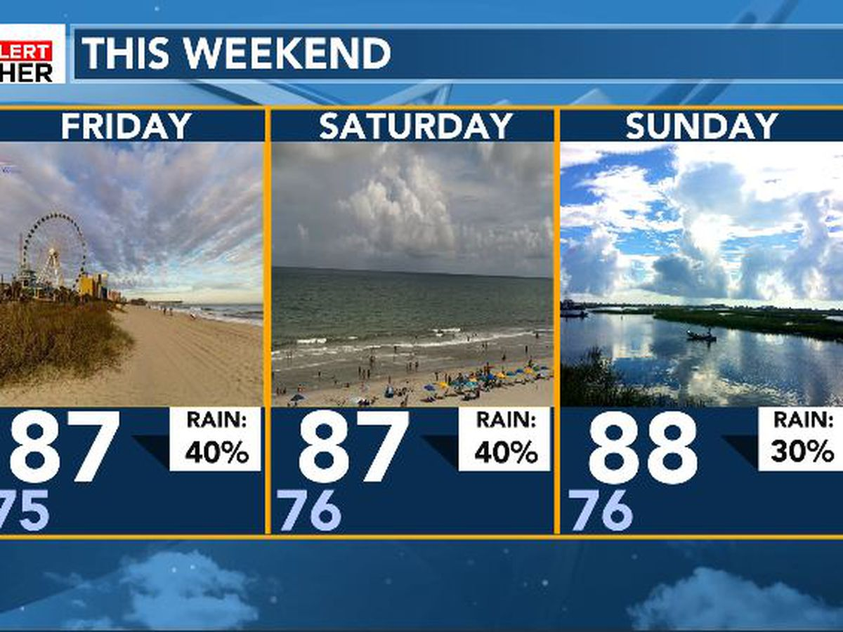 FIRST ALERT: Rain chances continue into the weekend