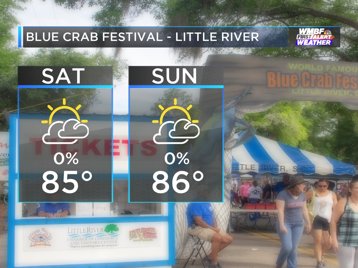 Weekend Events: Summer warmth will provide for humid afternoons