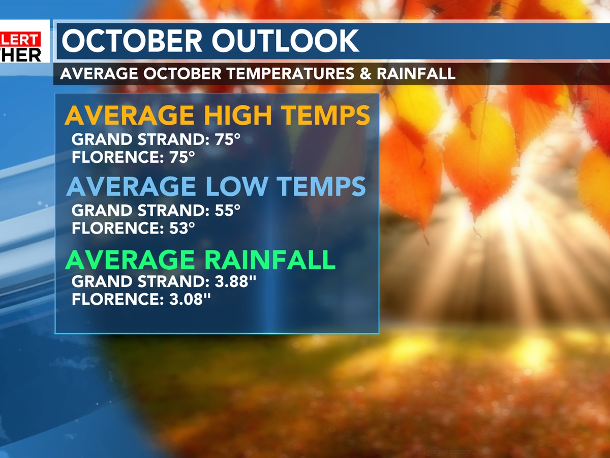 FIRST ALERT: Warmer than normal October?