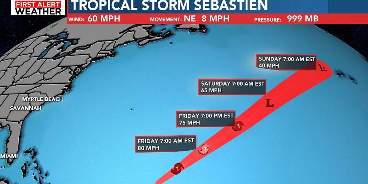 FIRST ALERT: Sebastien now forecast to become a hurricane