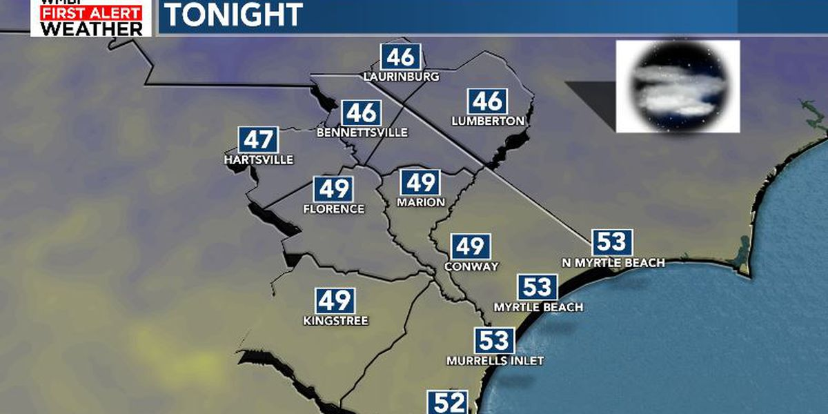 FIRST ALERT: Cool temperatures and stray showers through the weekend