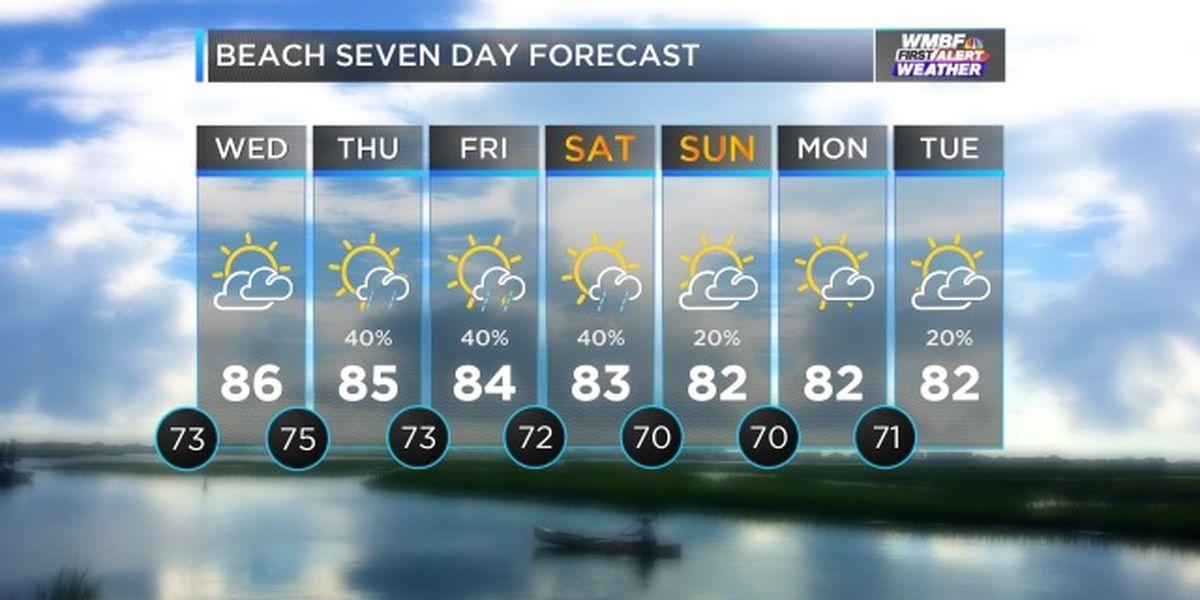 FIRST ALERT: Slight chance of showers Tuesday