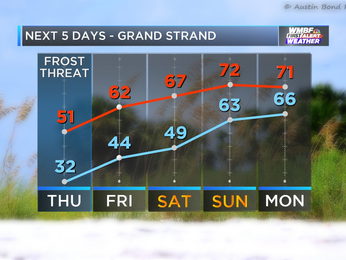 Frosty Thursday, significant warming trend into the weekend