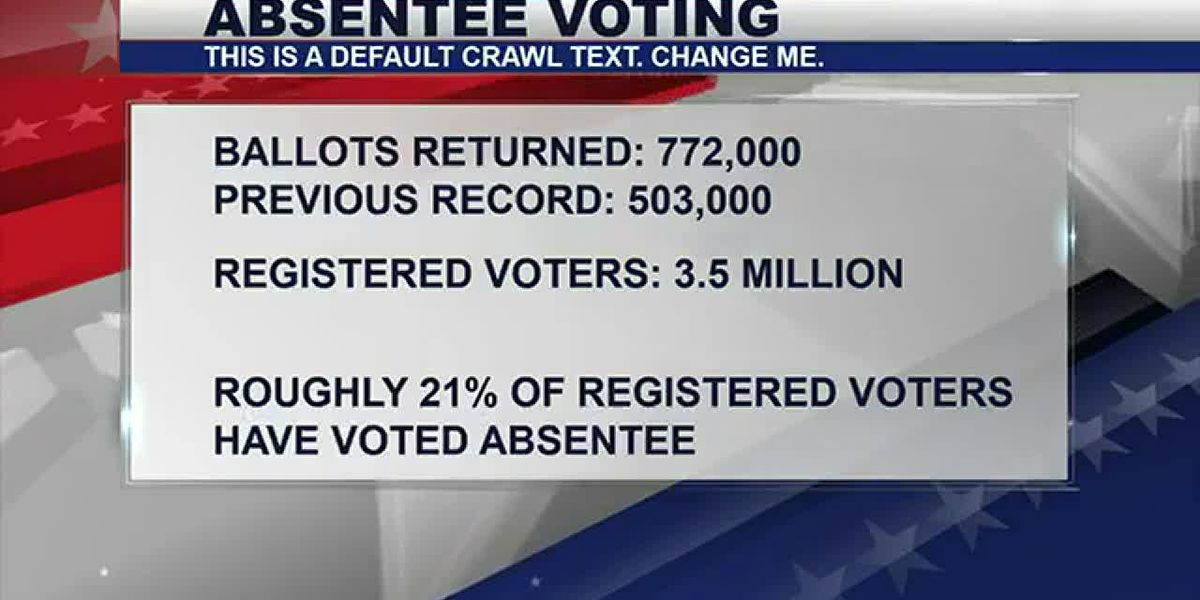 Answering questions about absentee voting