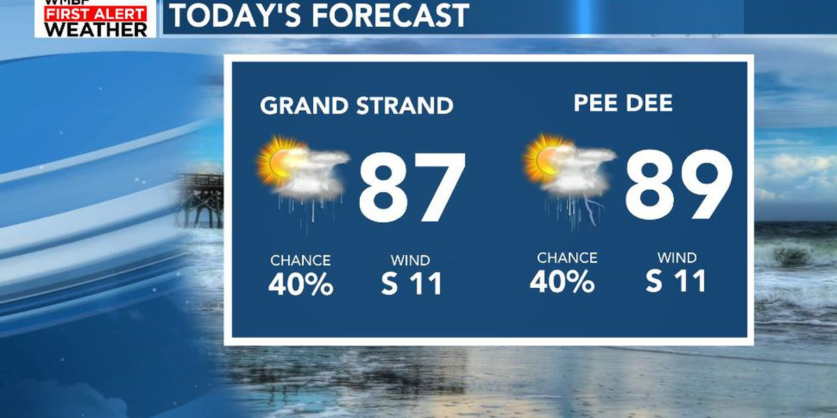 FIRST ALERT: Scattered rain chances continue this weekend