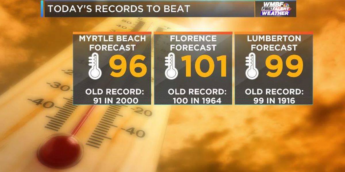 FIRST ALERT: Another record-breaking day of heat