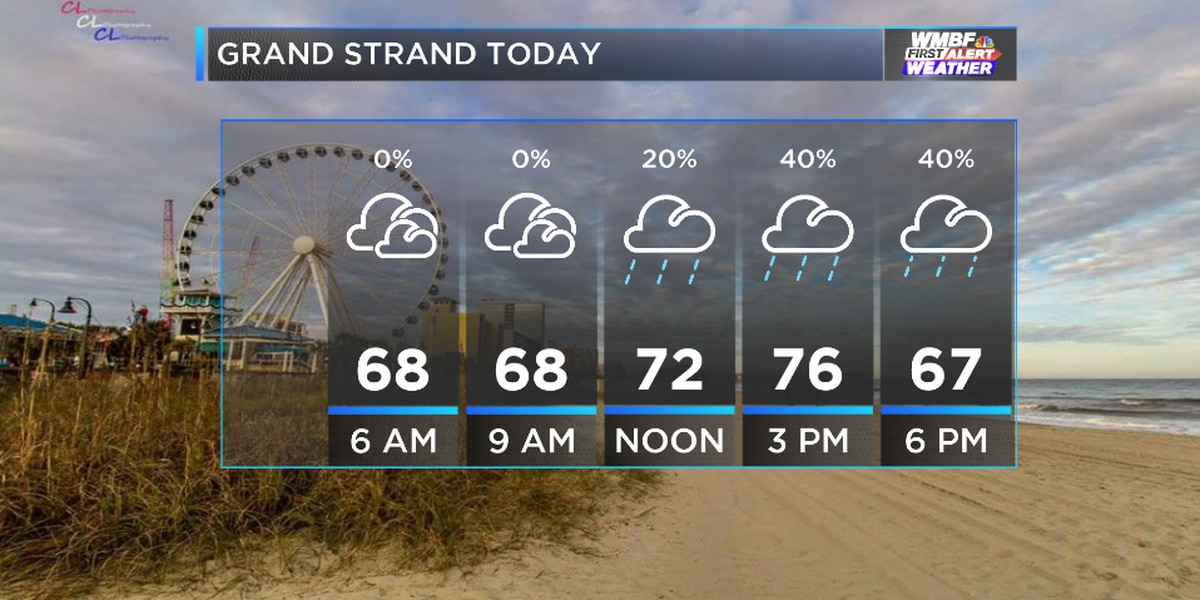 WMBF FIRST ALERT FORECAST: More rain and records highs likely