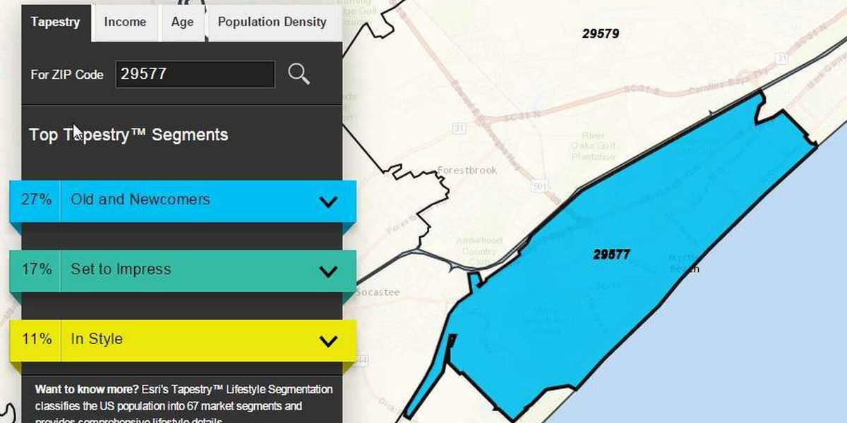 What does your ZIP code say about you?