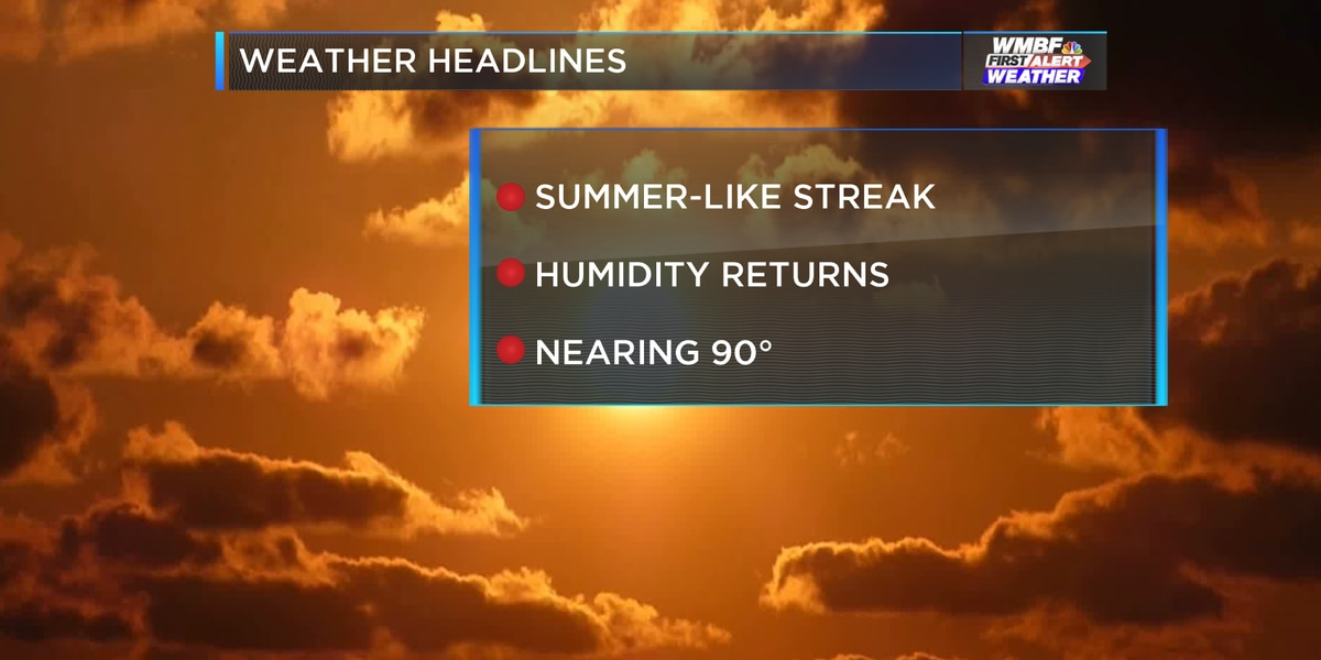 First Alert: Heat and humidity return