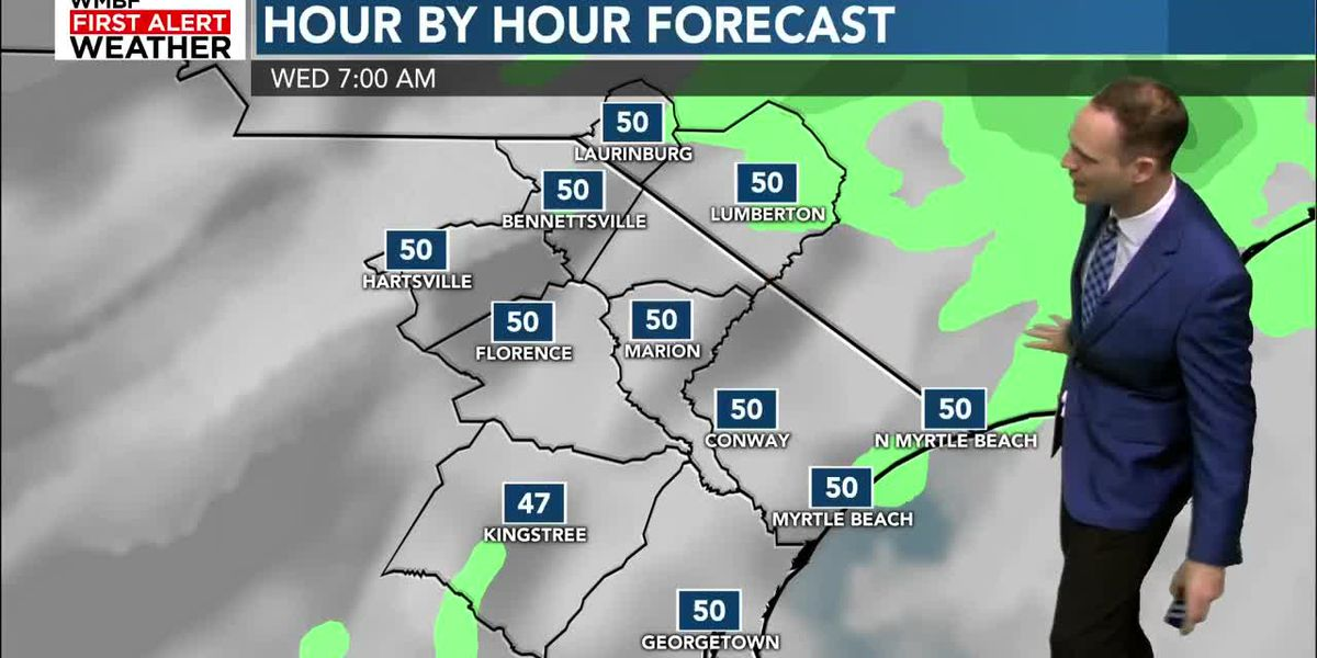 Rain chances and cooler changes coming tonight