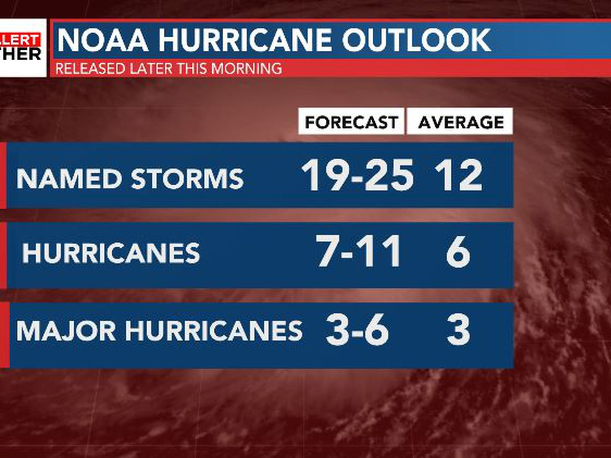 FIRST ALERT: NOAA updates its 2020 Atlantic Hurricane Season Outlook