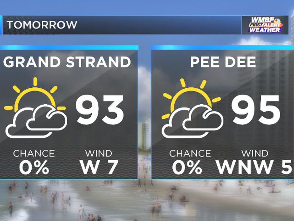 FIRST ALERT: Hot and humid weather to continue