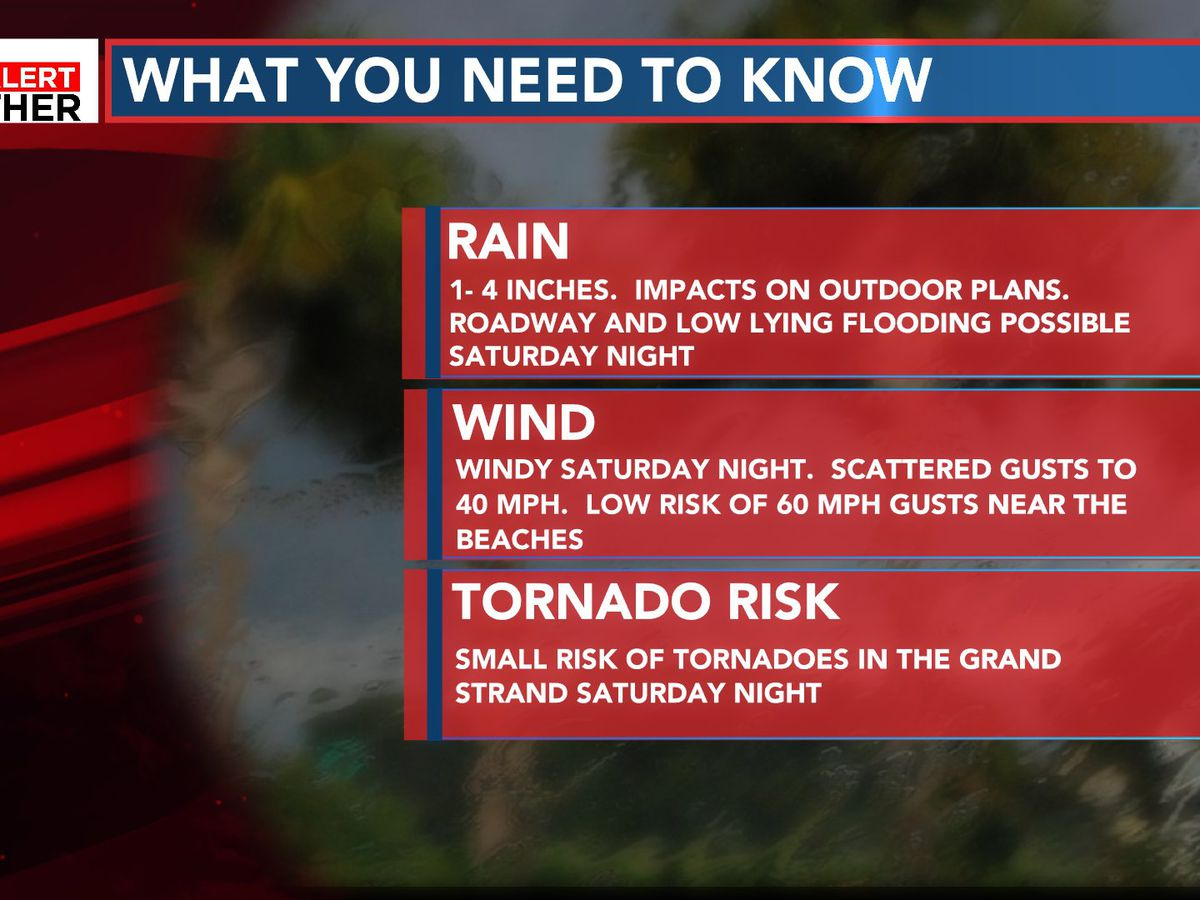 FIRST ALERT: Nestor to bring heavy rain, gusty winds, small tornado threat Saturday night