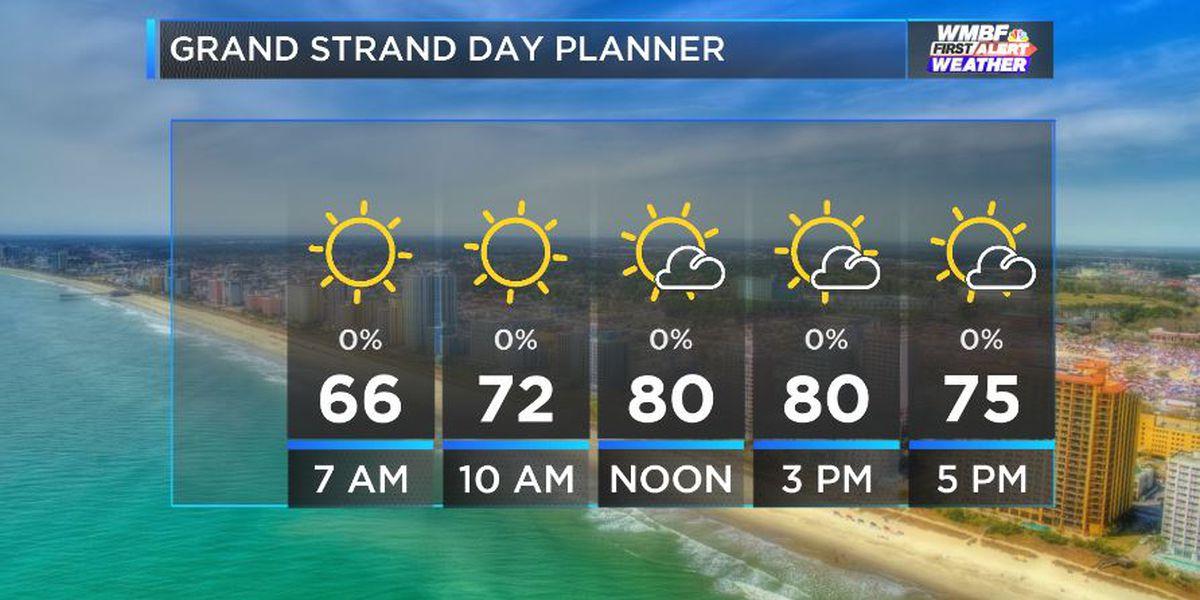 First Alert: Sunshine continues today, humidity returns later this week
