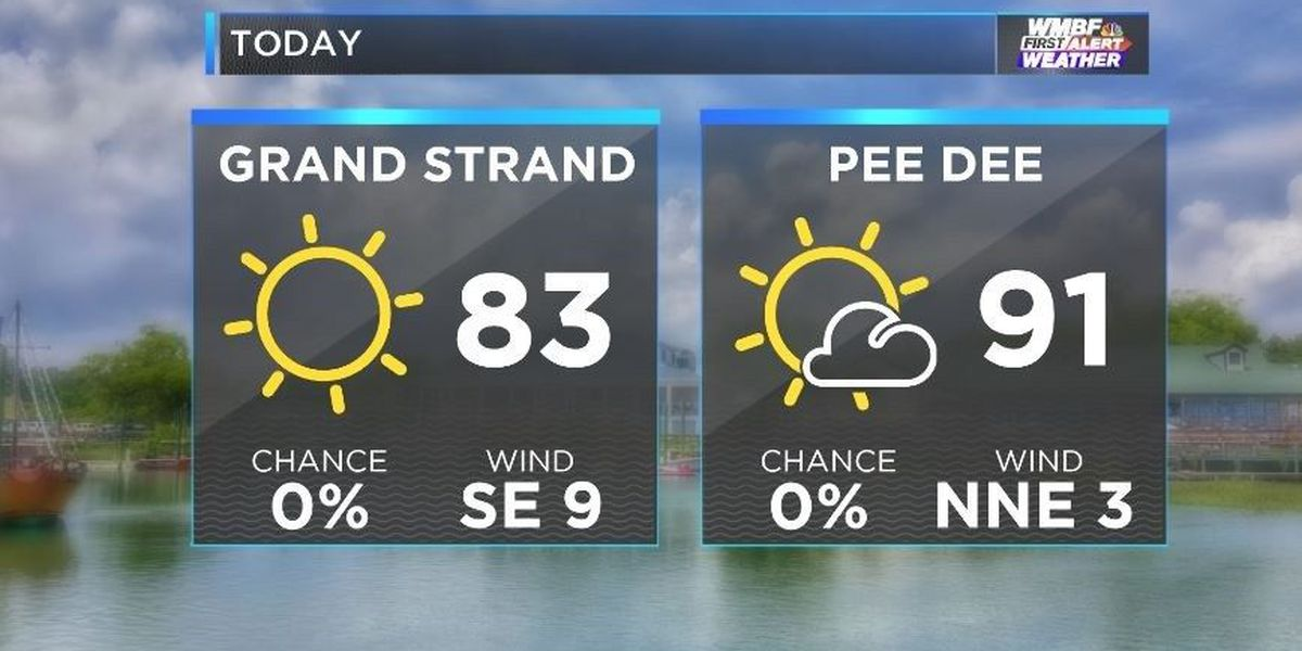 FIRST ALERT: Summer-like heat, humidity through the weekend