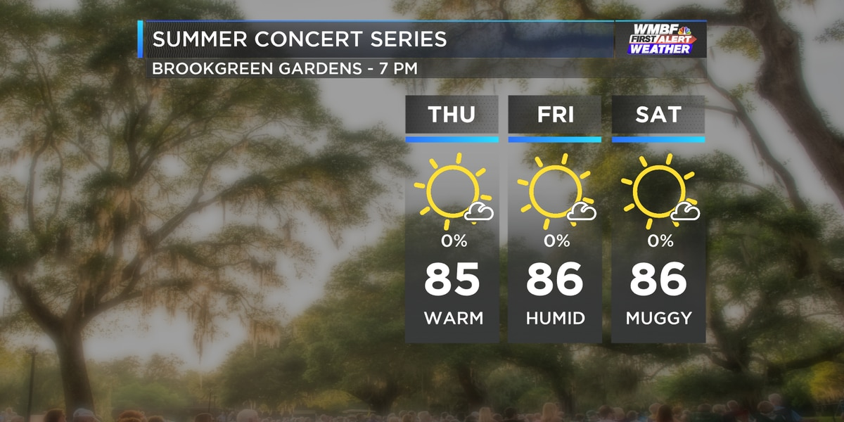 Weekend Events: Beating the heat and the humidity
