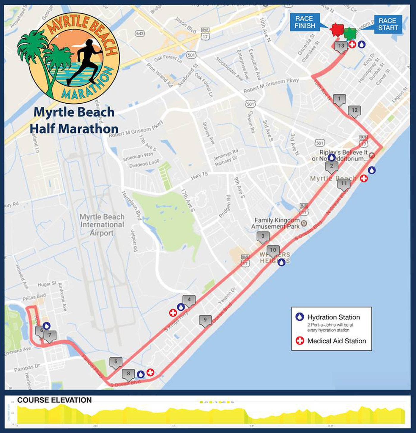 half marathon in myrtle beach