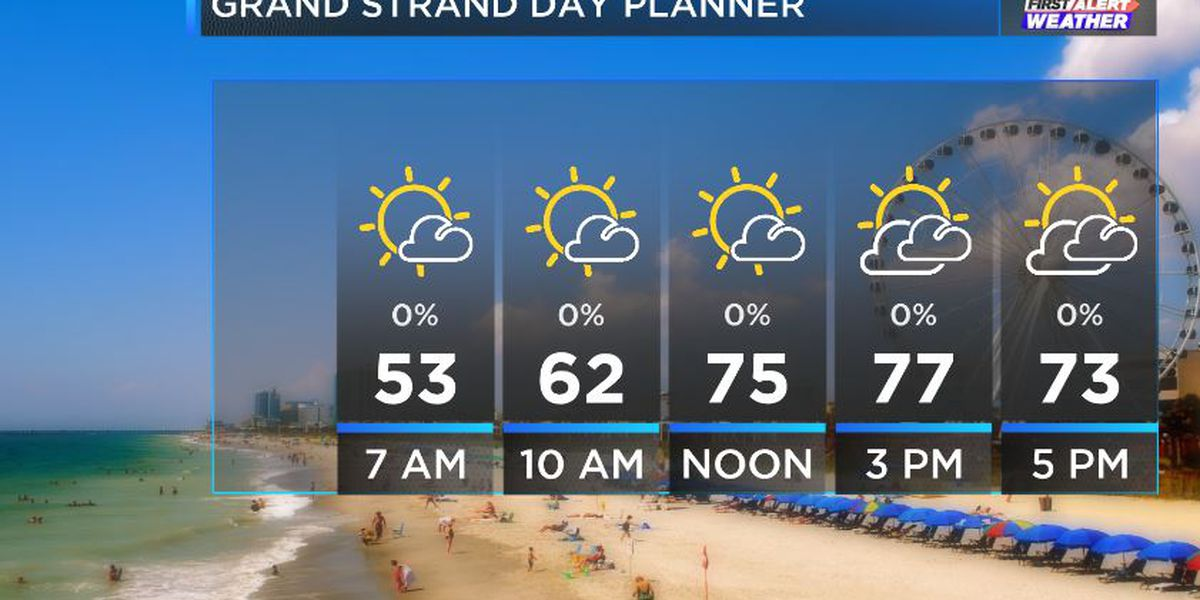 FIRST ALERT: Big warm up today, Friday storm risk on the rise