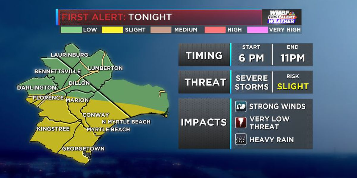 FIRST ALERT: Threat for severe storms, isolated tornadoes increasing this evening