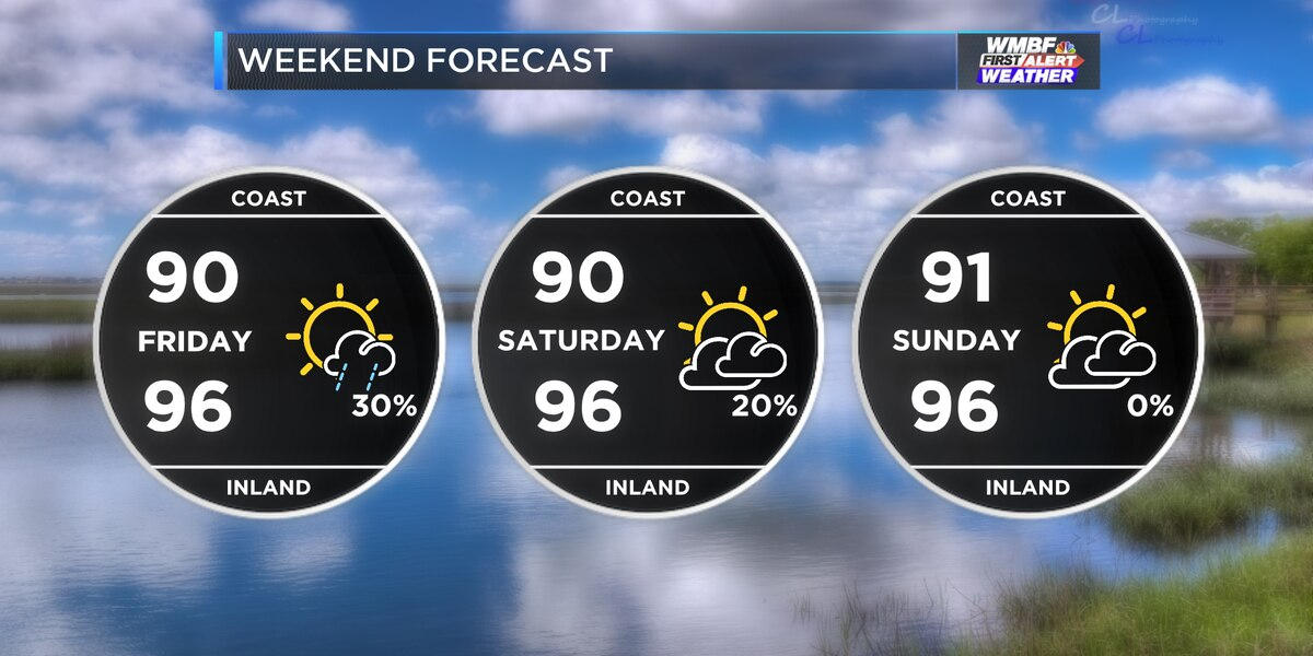 Weekend Events: Staying cool and dodging a storm or two