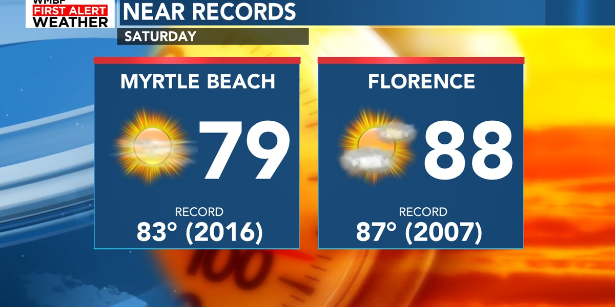 FIRST ALERT: Near-record warmth into the weekend