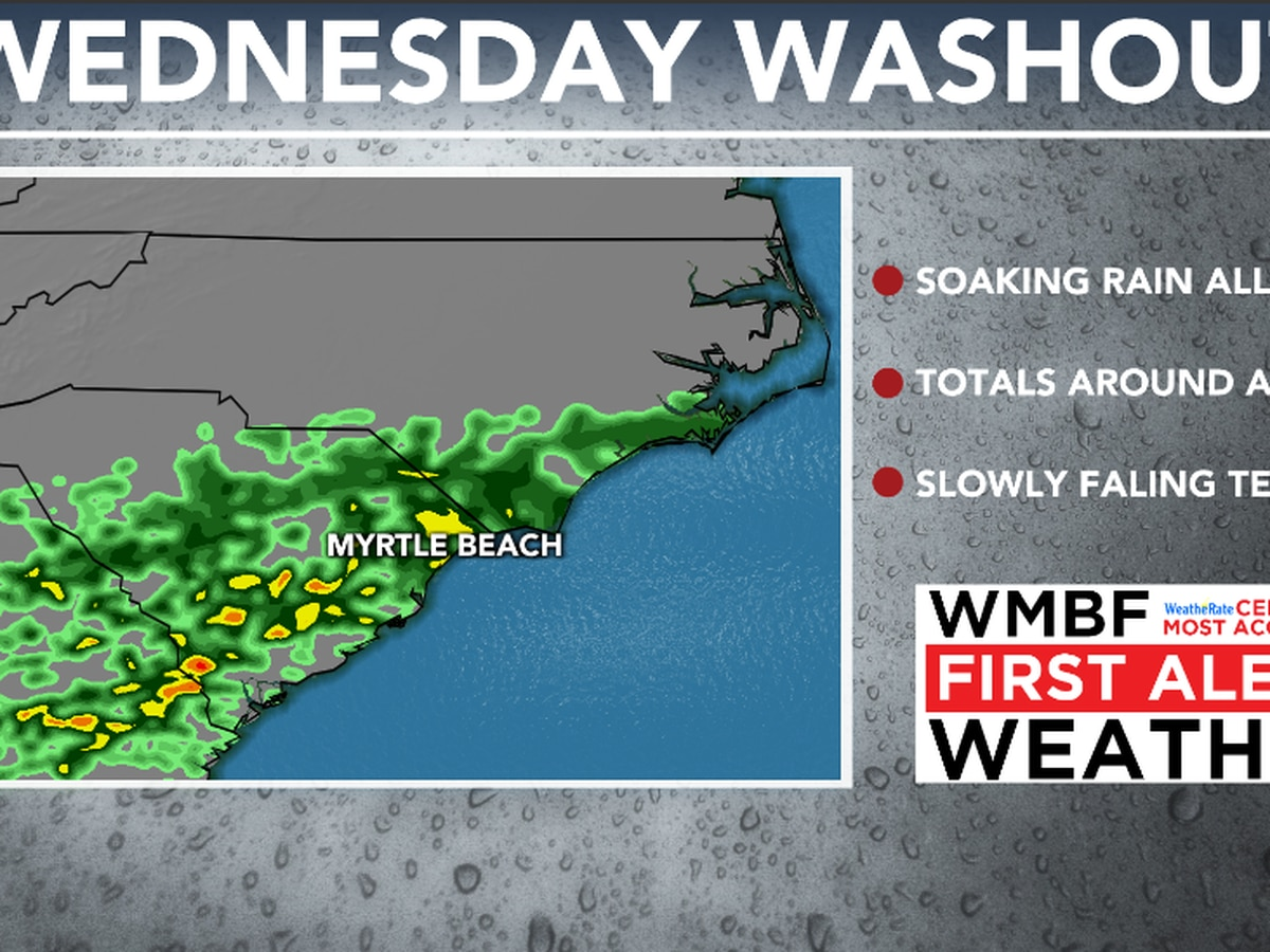 FIRST ALERT: Soaking rain returns Wednesday