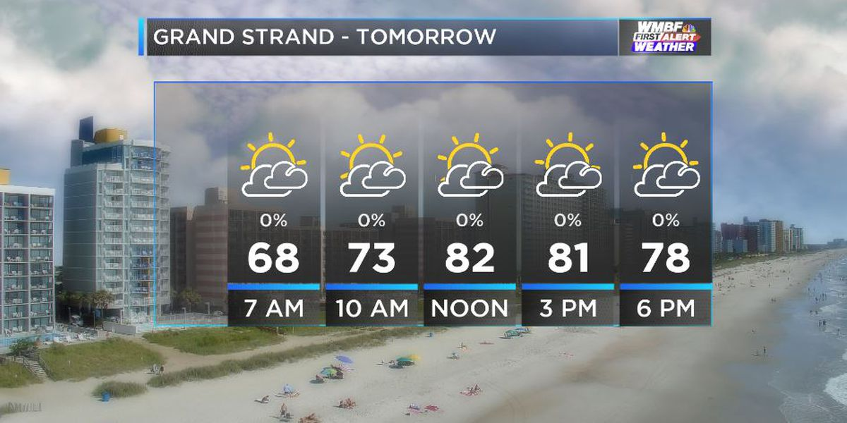 FIRST ALERT: Break from the clouds and rain on Wednesday