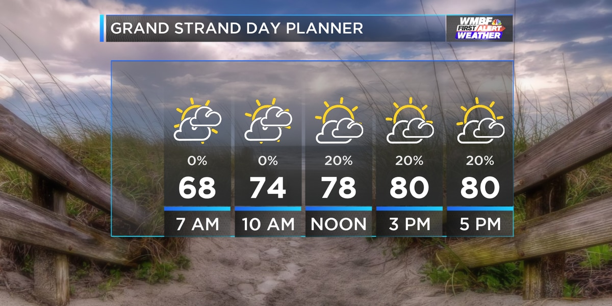 FIRST ALERT: Pleasant weather streak to start off new work week