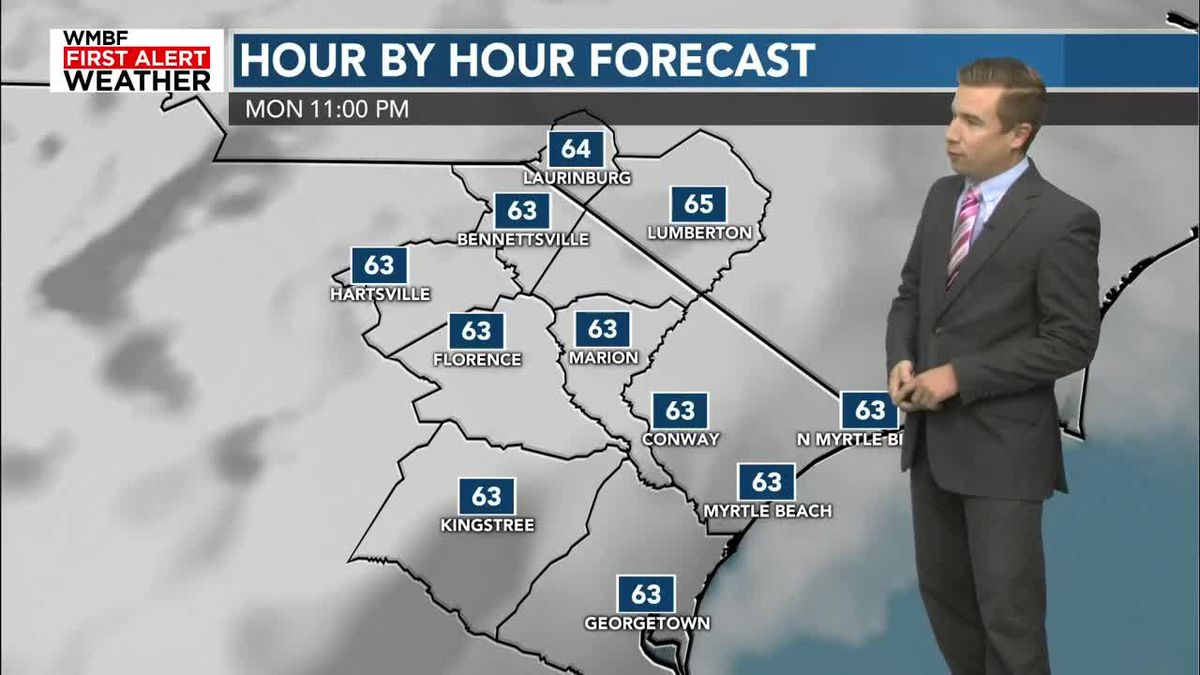 Increasing cloud cover and rain chances