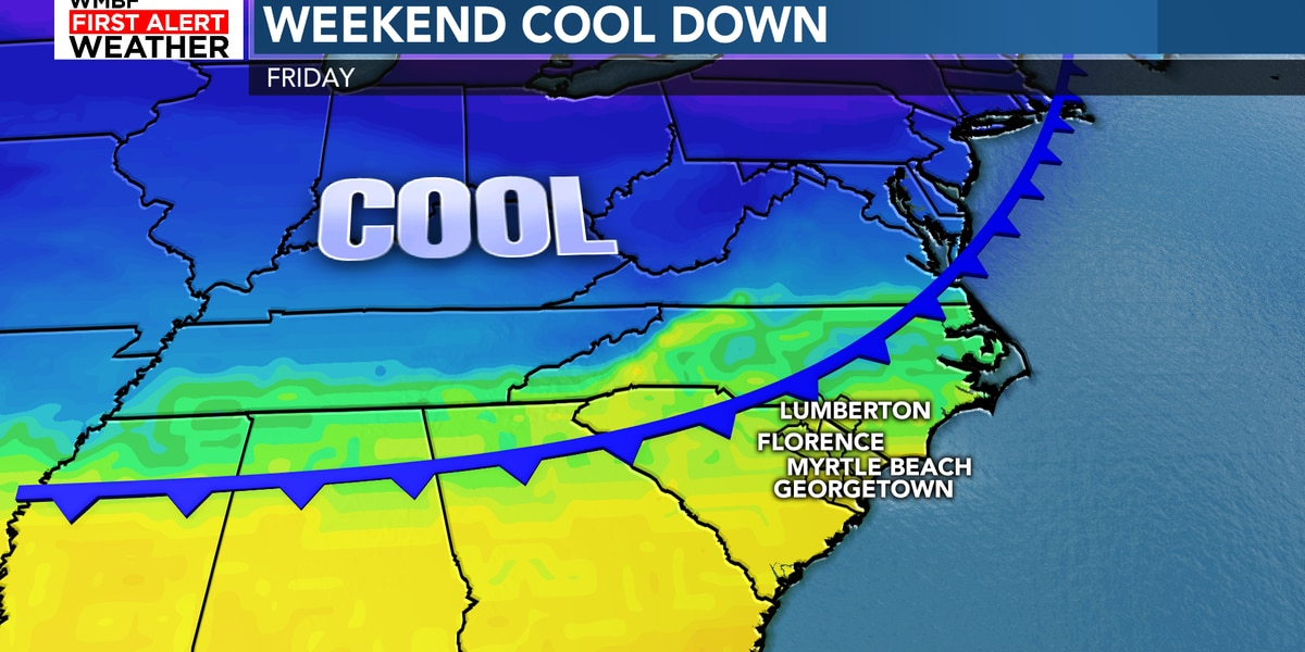 FIRST ALERT: Cooler temperatures arrive this weekend with showers likely